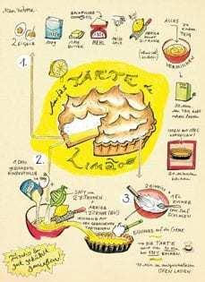 Rezept von Alexandra Klobouk & Rita Cortes Valente de Oliveira: Zitronentarte